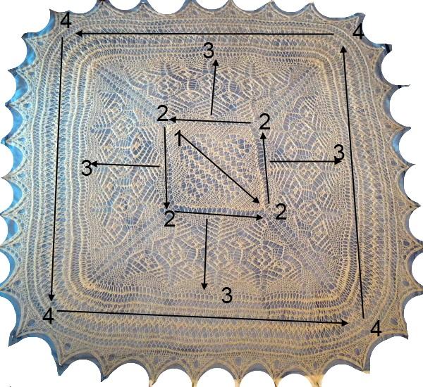 Shetland Lace Le Tissier Designs