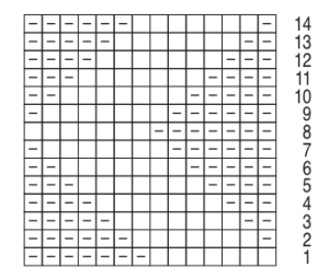 Chart option for square.